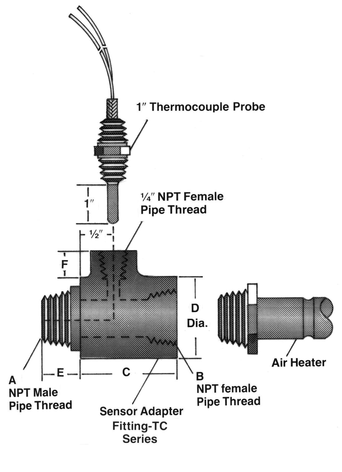 Labeled illustration of thermocouple fitting dimensions